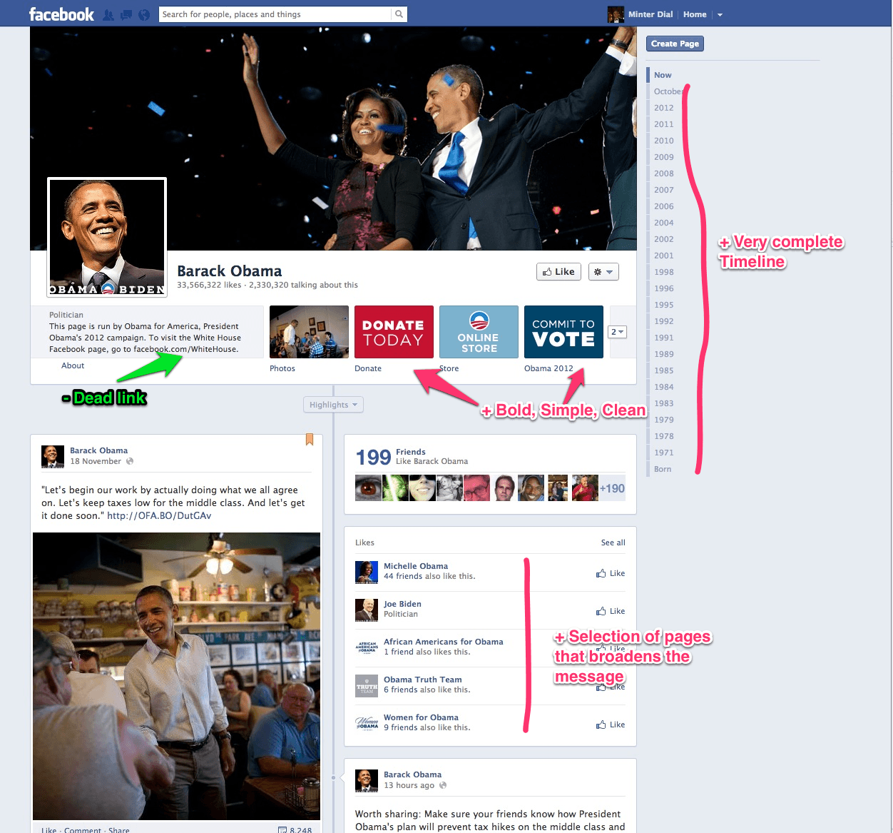 Barack Obama facebook page analysis, The Myndset Digital Marketing and Brand Strategy