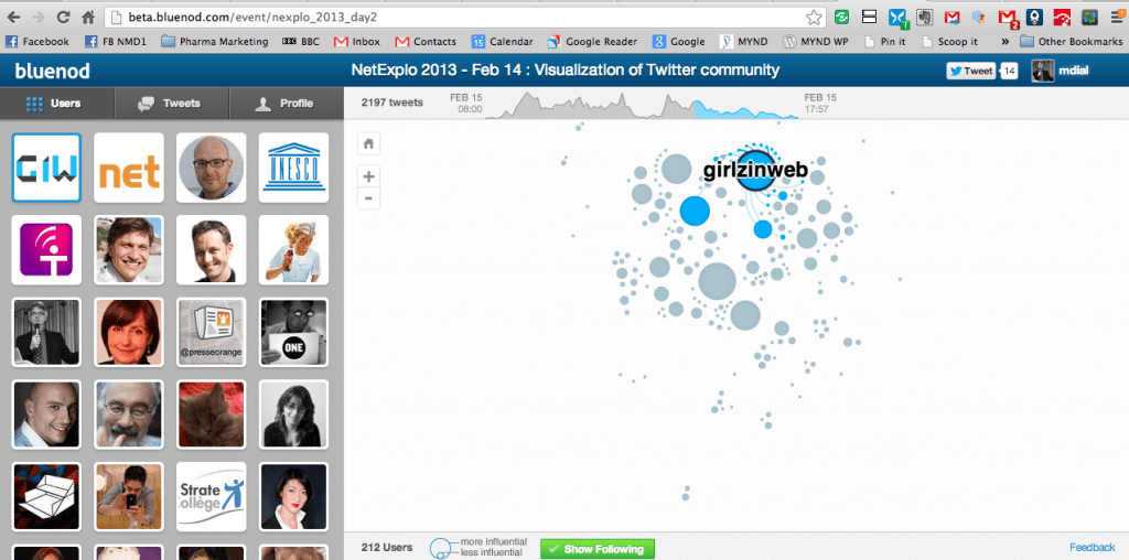 BlueNod Twitter Influence at Netexplo 2013, The Myndset Digital Marketing