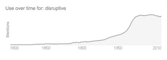 Disruption usage