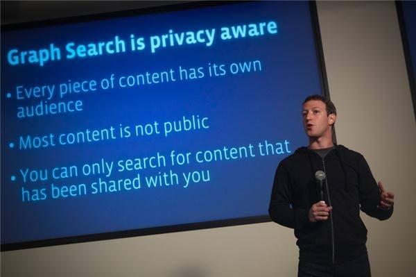 Facebook Zuckerberg Graph Search, The Myndset Digital Marketing