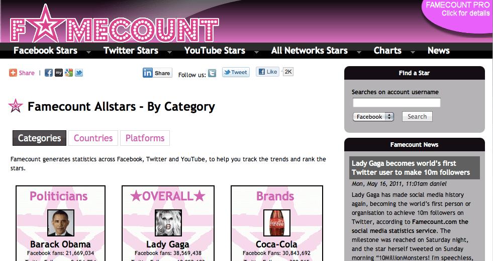 Famecount social media for the stars