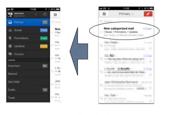 iOS Mobile Gmail Tabs Email Marketing, Myndset Digital Marketing Brand Strategy