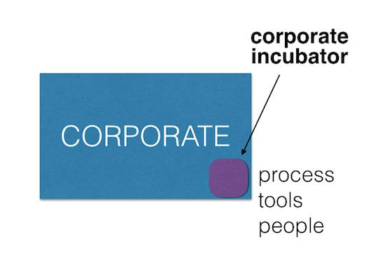 intrepreneurial-spirit-inside