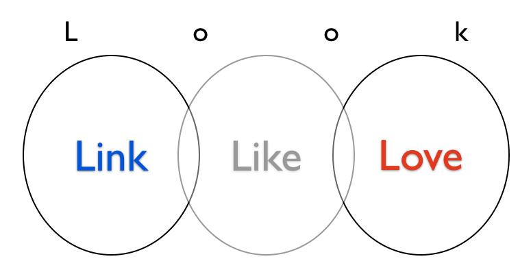 Look Link Like Love Circles