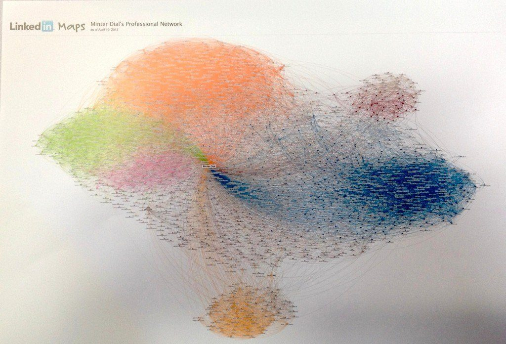 Linkedin Communities Mapping, The Myndset Digital Marketing