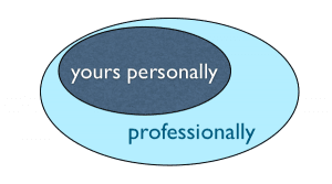 Personal and Professional