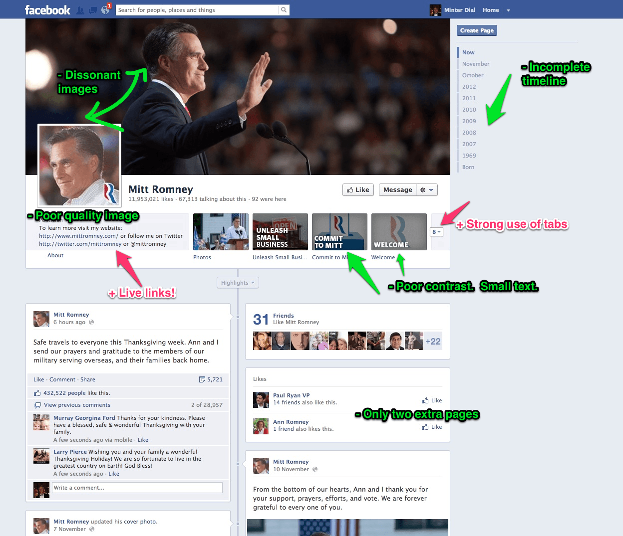 Romney Facebook page critique, The Myndset Digital Marketing and Brand strategy