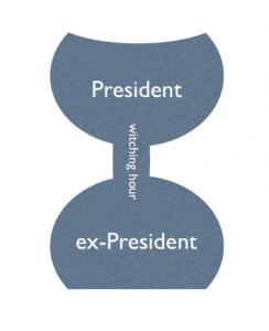 President becomes ex-President, Myndset Brand Thought Leadership