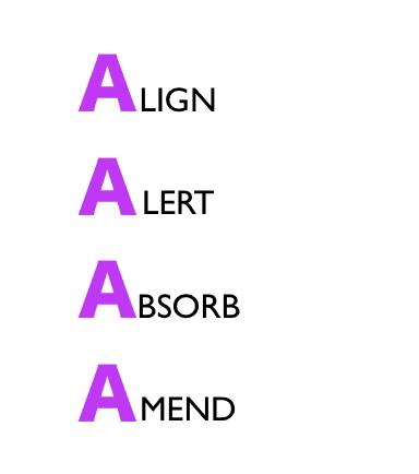 Align, Alert, Absorb, Amend - The Myndset Digital Marketing Strategy