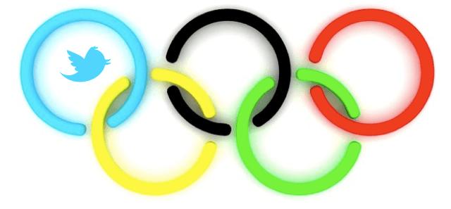 Social Media Olympics Twitter, Myndset Digital Media Marketing
