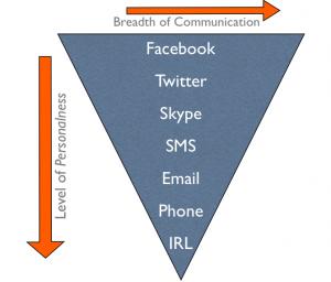 Digital Birthday wishes, The Myndset Digital Marketing and Brand Strategy