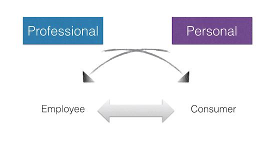 branding gets personal - the myndset digital strategy