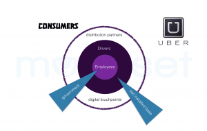 uber disruption achilles heel