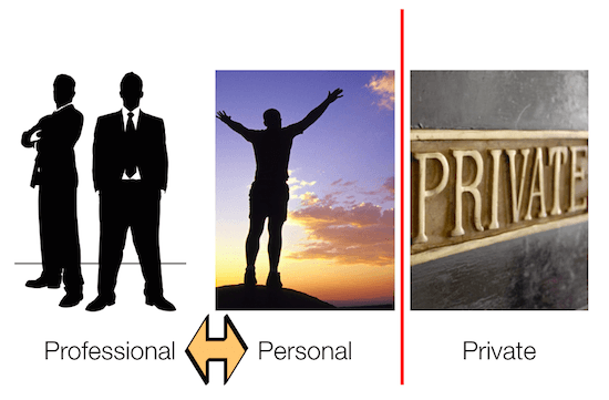Transparency Private - the myndset digital strategy
