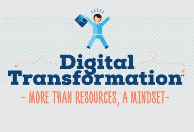 Vignette infographie Digital Transformation