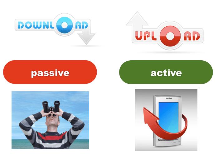Active Passive Upload Download - The Myndset Digital Marketing Strategy