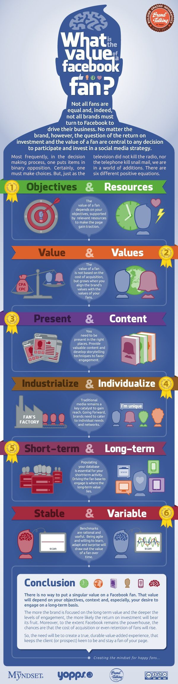 What is the value of a Facebook fan? by @yopps & @mdial on Twitter