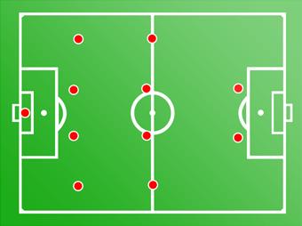 formation football 4-4-2, The Myndset Digital Marketing & Media