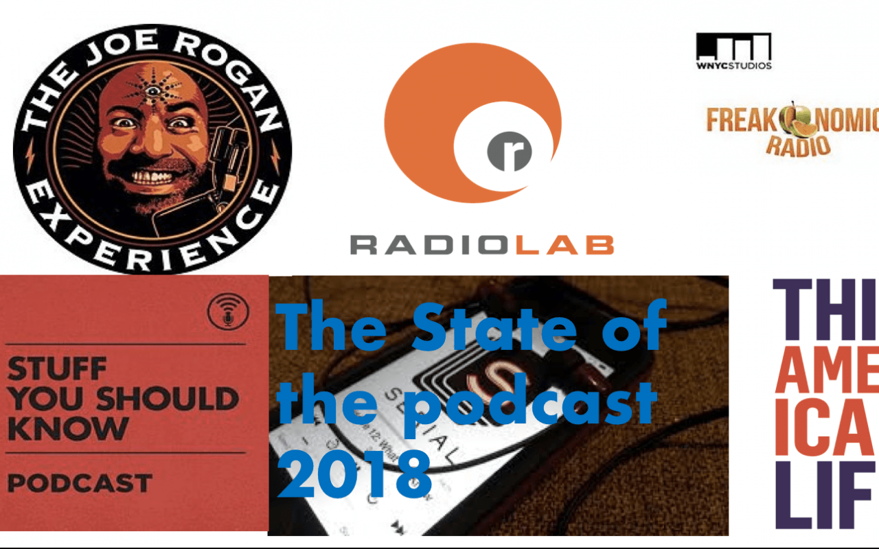 How many Podcasts are there? The State of the Podcast 2018