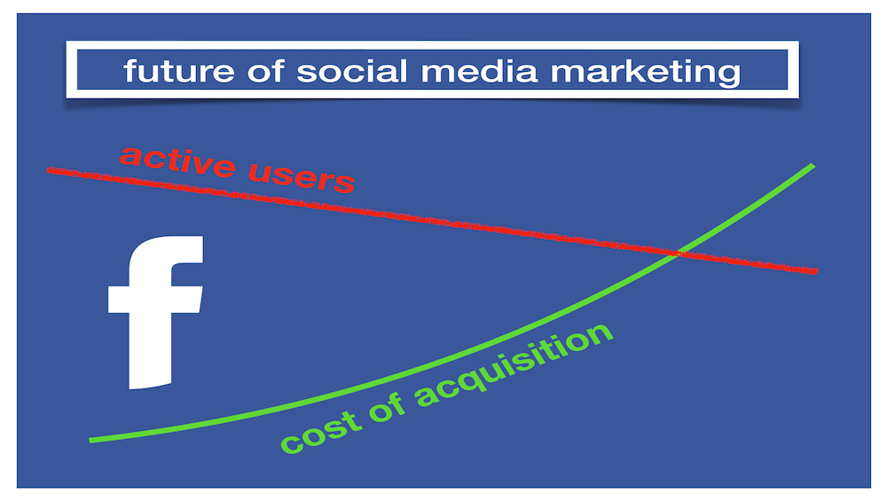 Quitting social media