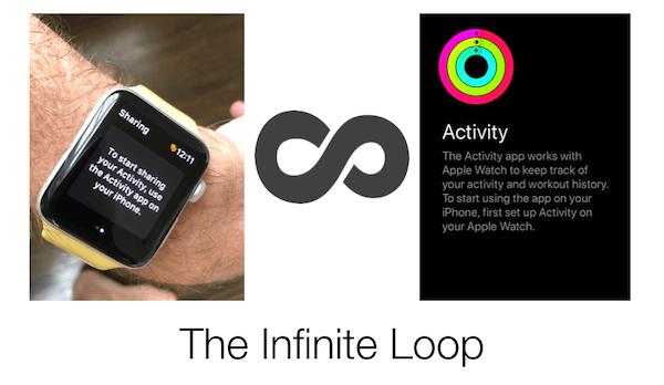 The Infinite Circle Digital Transformation Journey