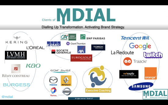 Clients of Mydial & Minter Dial